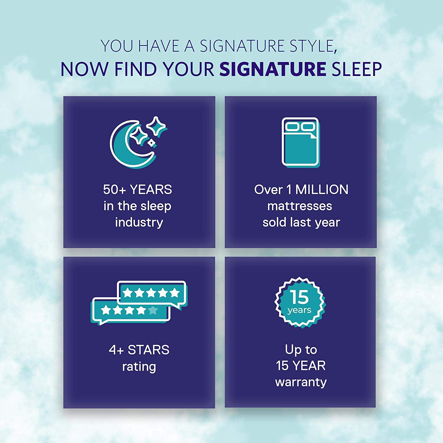 Signature Sleep Mattress Review